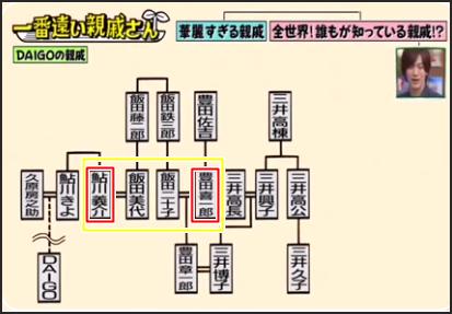 トヨタと日産の関係図